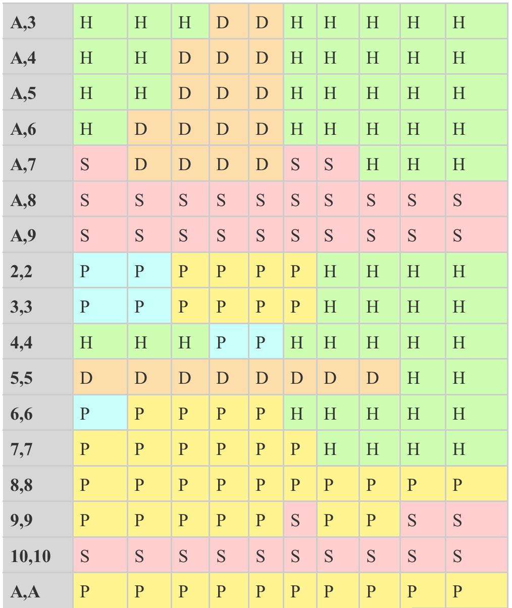 blackjack-cheat-sheet